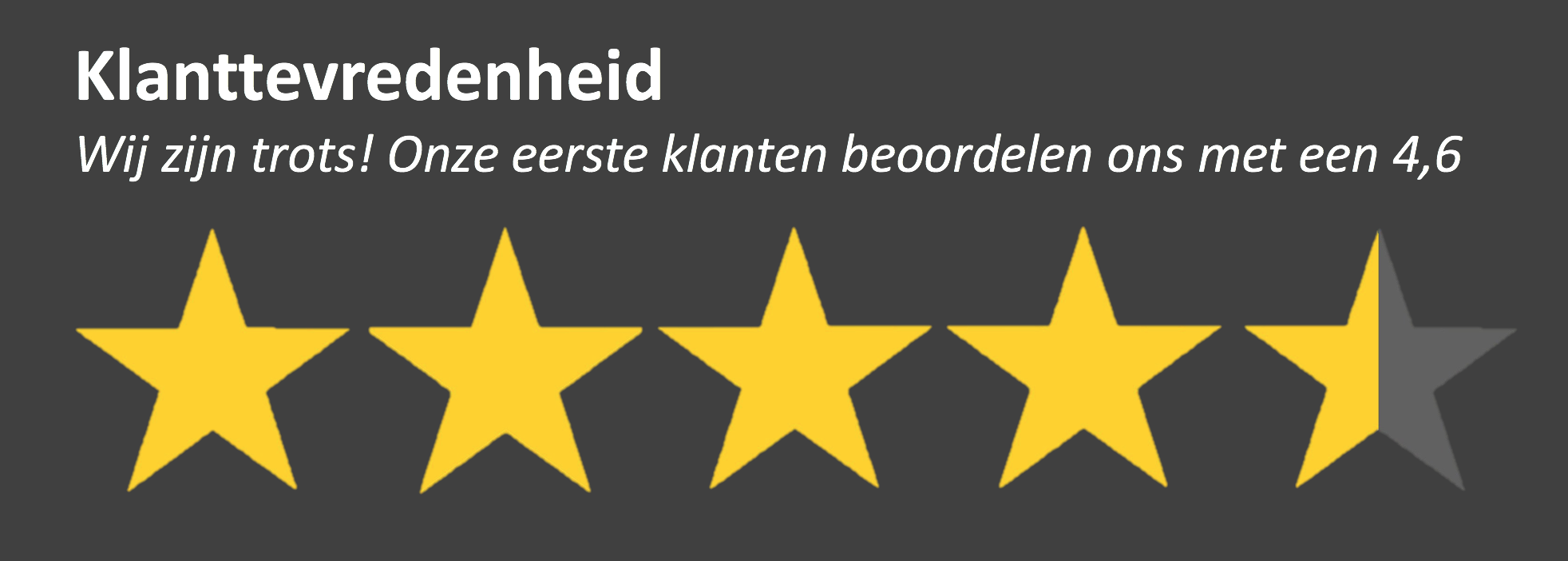 klanttevredenheid 4,6. dr dent reviews